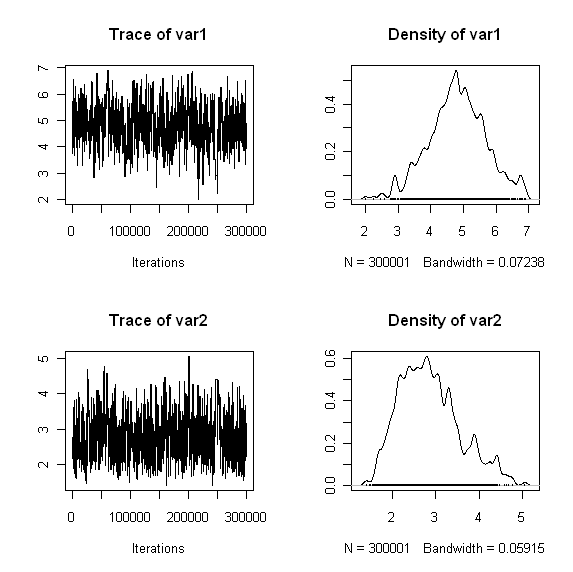 A simple Approximate Bayesian Computation MCMC (ABC-MCMC) in R