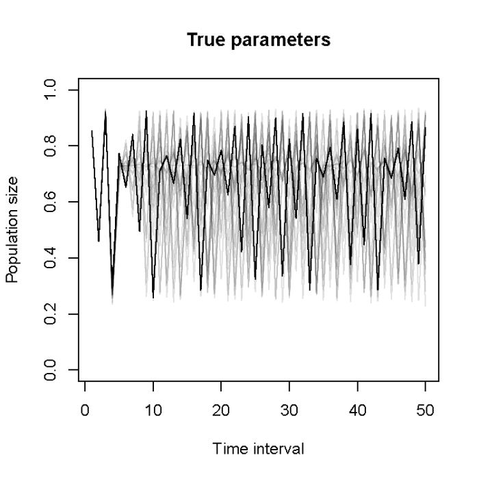 pred-uncertainty-Trueparameters